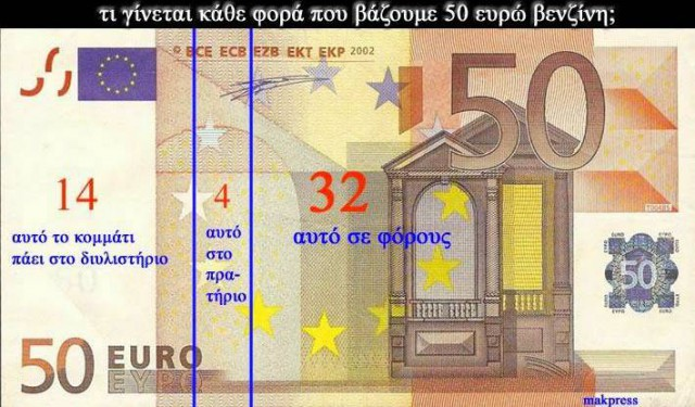 50 ευρώ βενζίνη